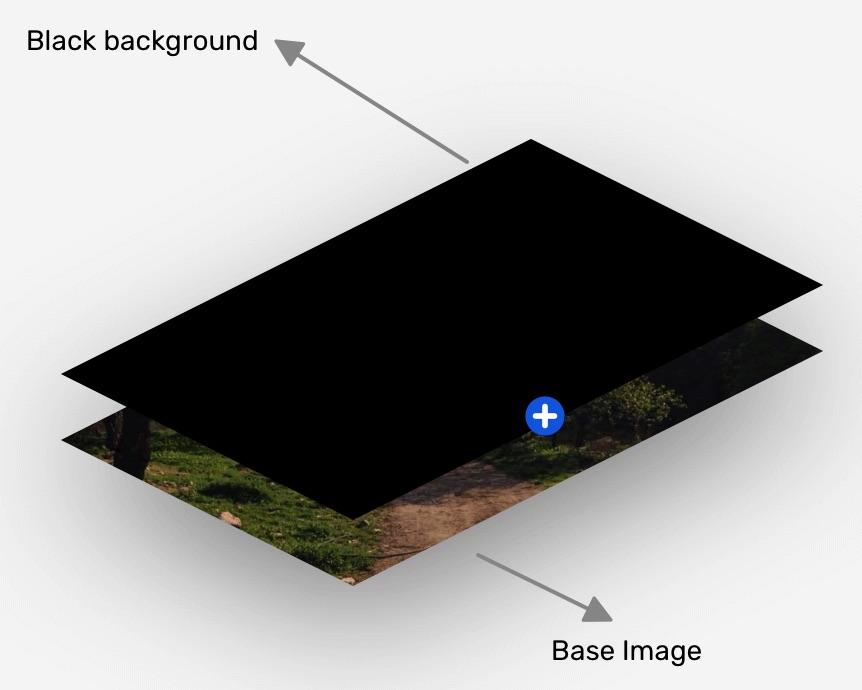 Imagem que mostra duas camadas. A primeira, uma foto, chamada 'image base' e a segunda, de cor preta sólida, chamada 'background preto'.