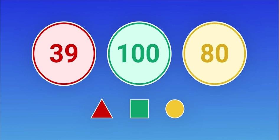 Imagem com um círculo vermelho contando o número 39, um círculo verde contendo o número 100 e um círculo amarelo contendo o número 80. Abaixo, um triangulo vermelho, um quadrado verde e um círculo amarelo, símbolos de métricas de Web Vitals.