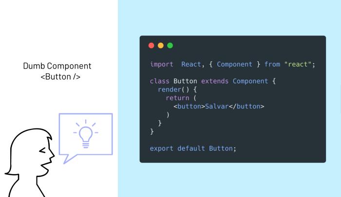 Imagem que mostra um ícone de mulher com um balão simbolizando uma         ideia, e em cima se lê 'Dumb Component <Button/>' Ao lado, um print de código em React.