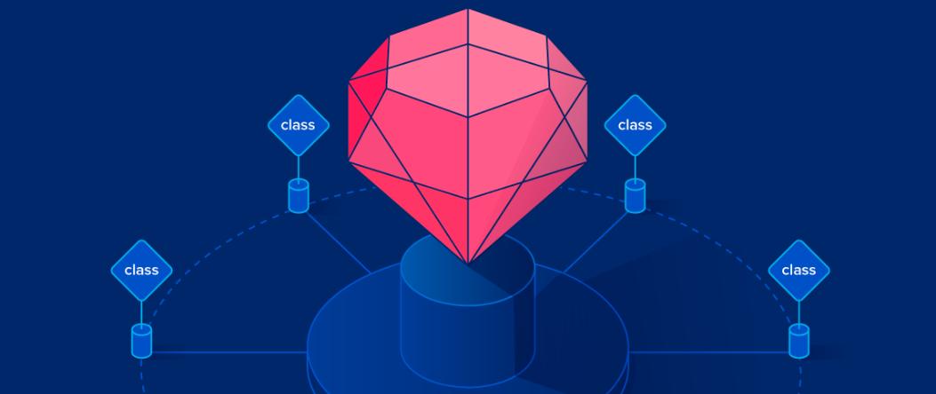 Imagem que mostra um gráfico com quatro classes ligada a um ruby.