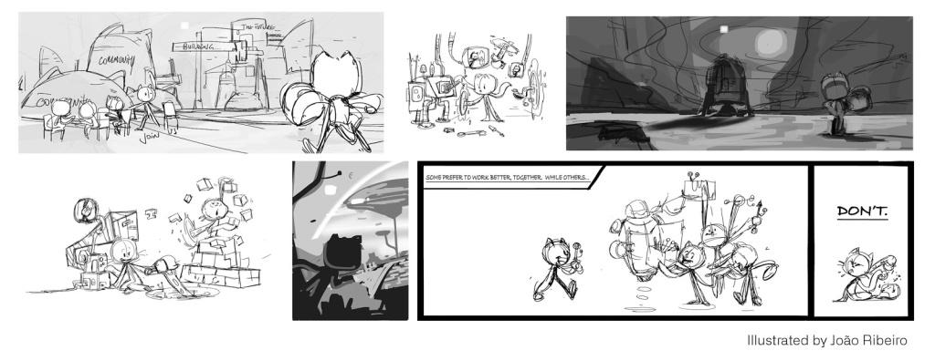 Imagem de um storyboard com algumas ilustrações em rascunho.