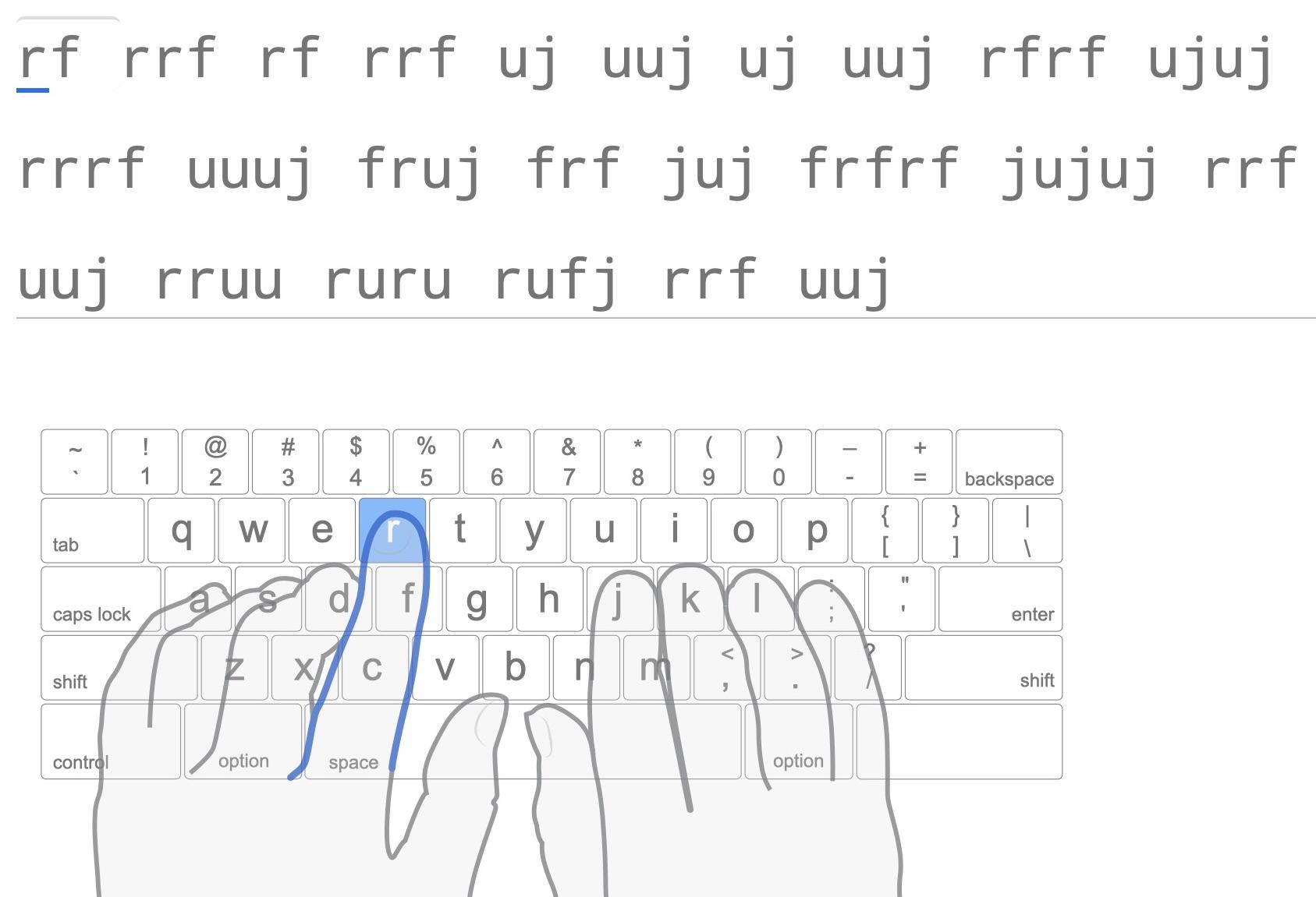 Print de tela mostrando sequências de caracteres e posicionamento de dedos no teclado.